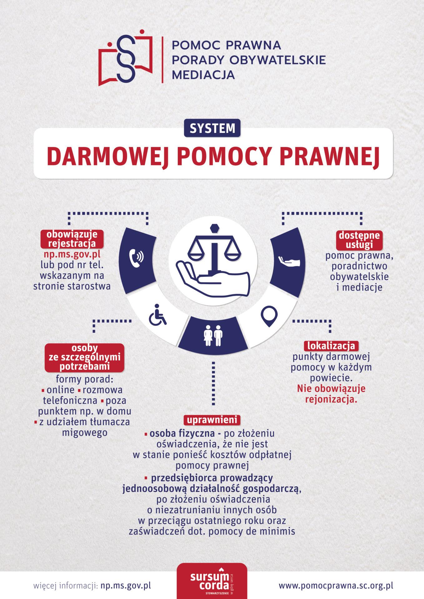 1. E-plansza_system nieodpłatnej pomocy prawnej