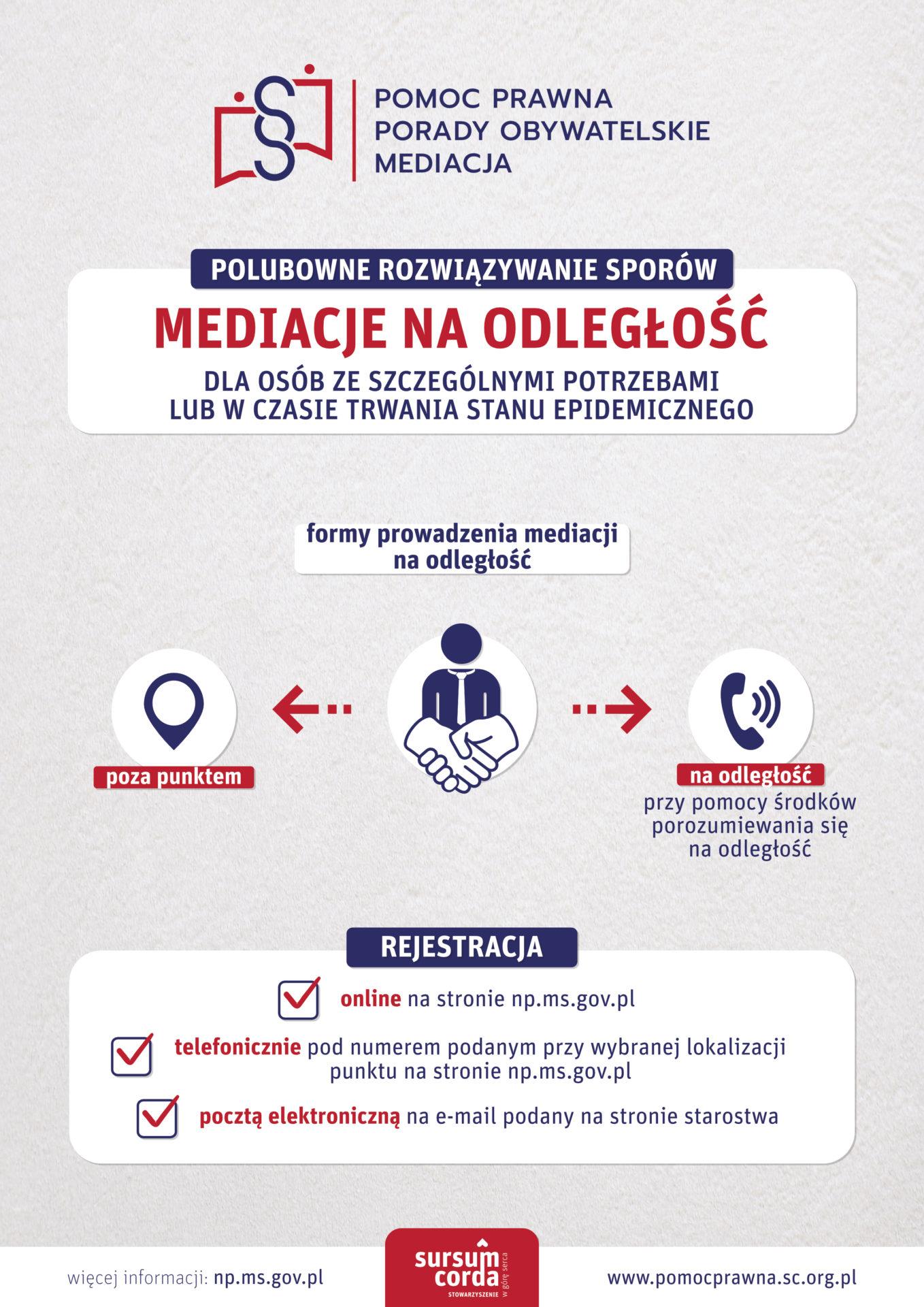 e-plansza_mediacja_na_odleglosc