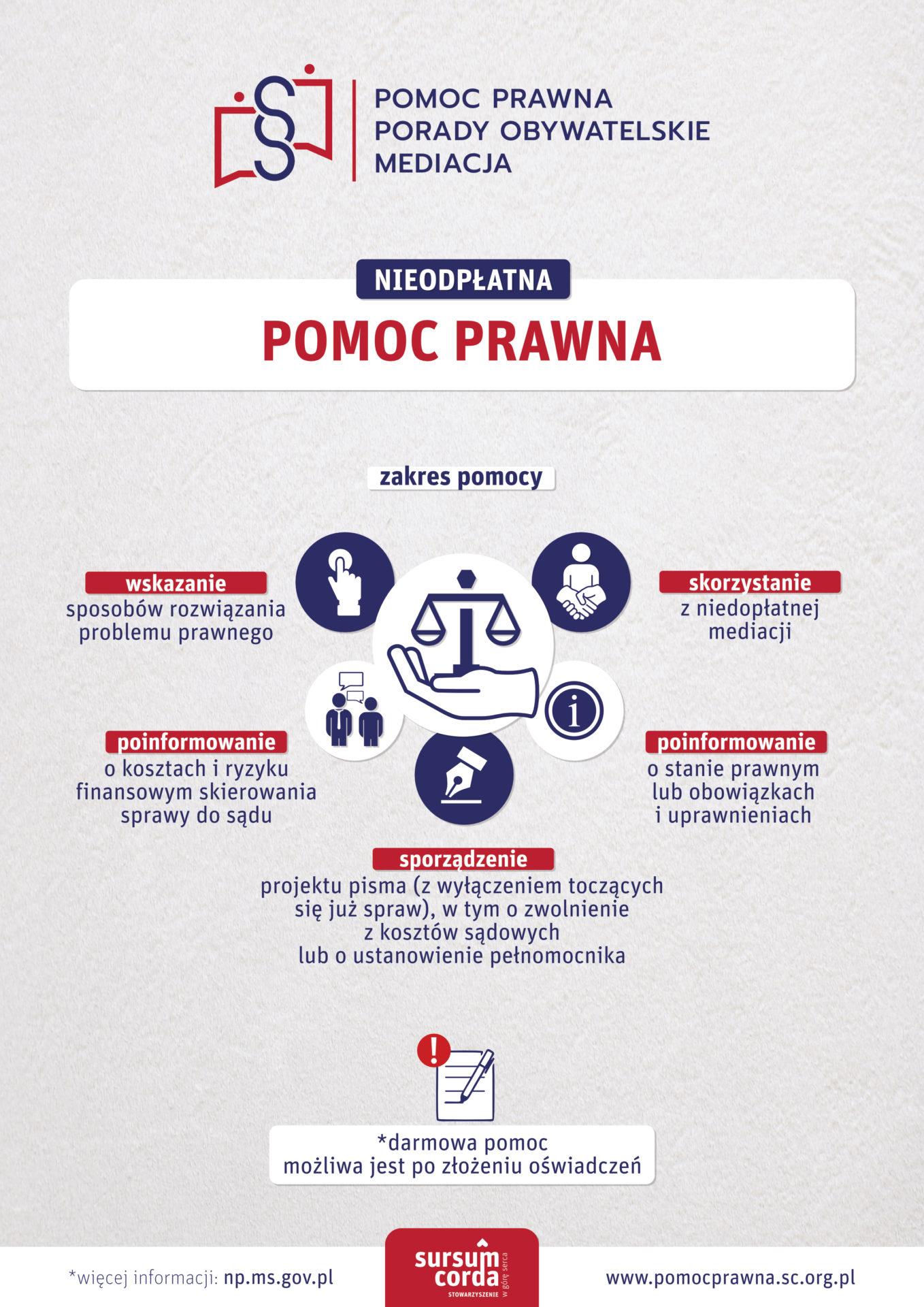 E-plansza_nieodpłatna pomoc prawna