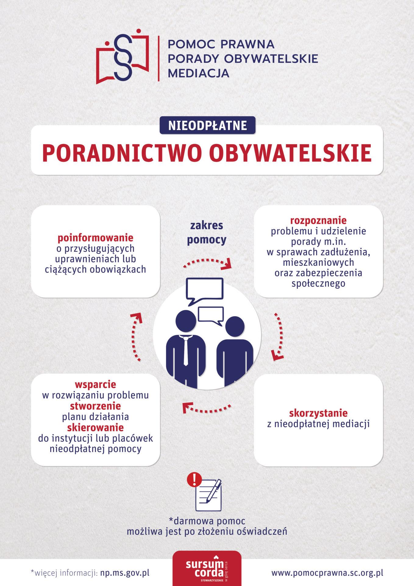 E-plansza_nieodpłatne poradnictwo obywatelskie