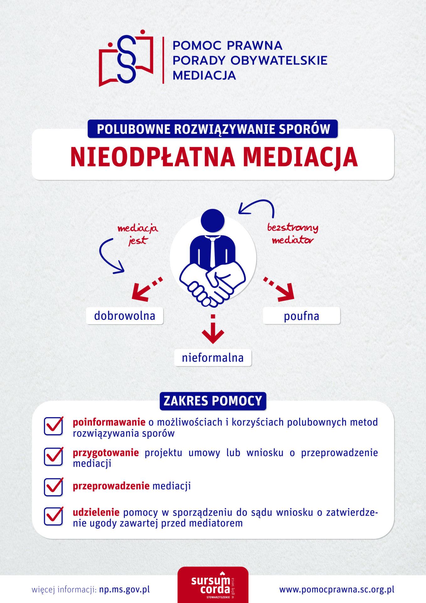 E-plansza_nieodpłatna_mediacja